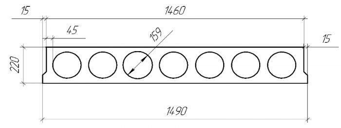Габариты и характеристики многопустотной плиты серии 2 ПТМ шириной 1500 мм