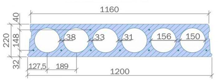 Габариты и размеры пустотных отверстий плит 2ПТМ шириной 1,2 метра (1200мм)