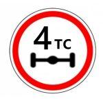 Запрещающий знак Ограничение нагрузки на ось - постоянный 3.12.1