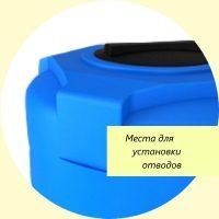 Пластиковые емкости для воды, топлива и пищевые