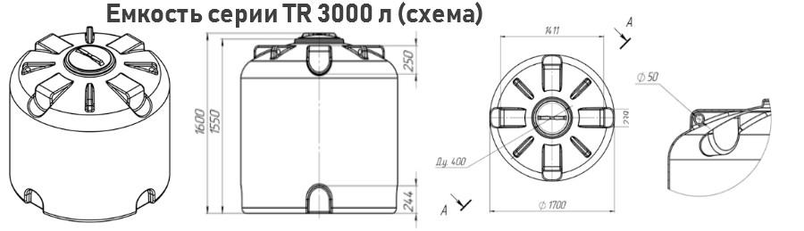 Габариты емкости модели TR 3000. Минск